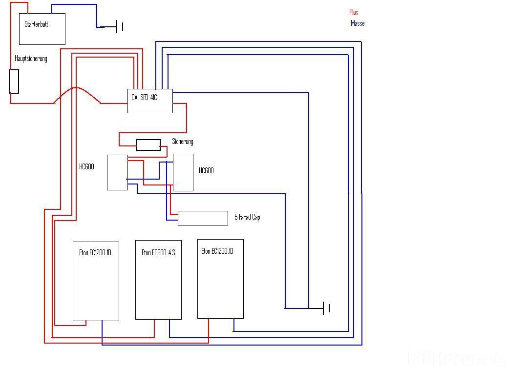 Beste Kabelplan Software Zeitgenössisch - Elektrische ...