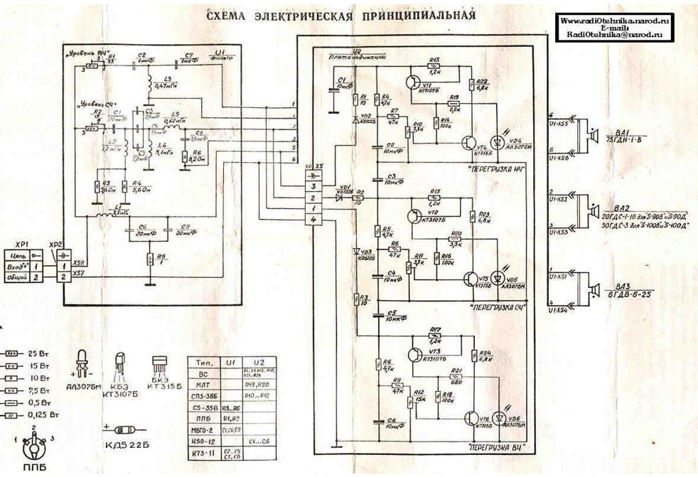 Radiotechnika S-90 D schema.
