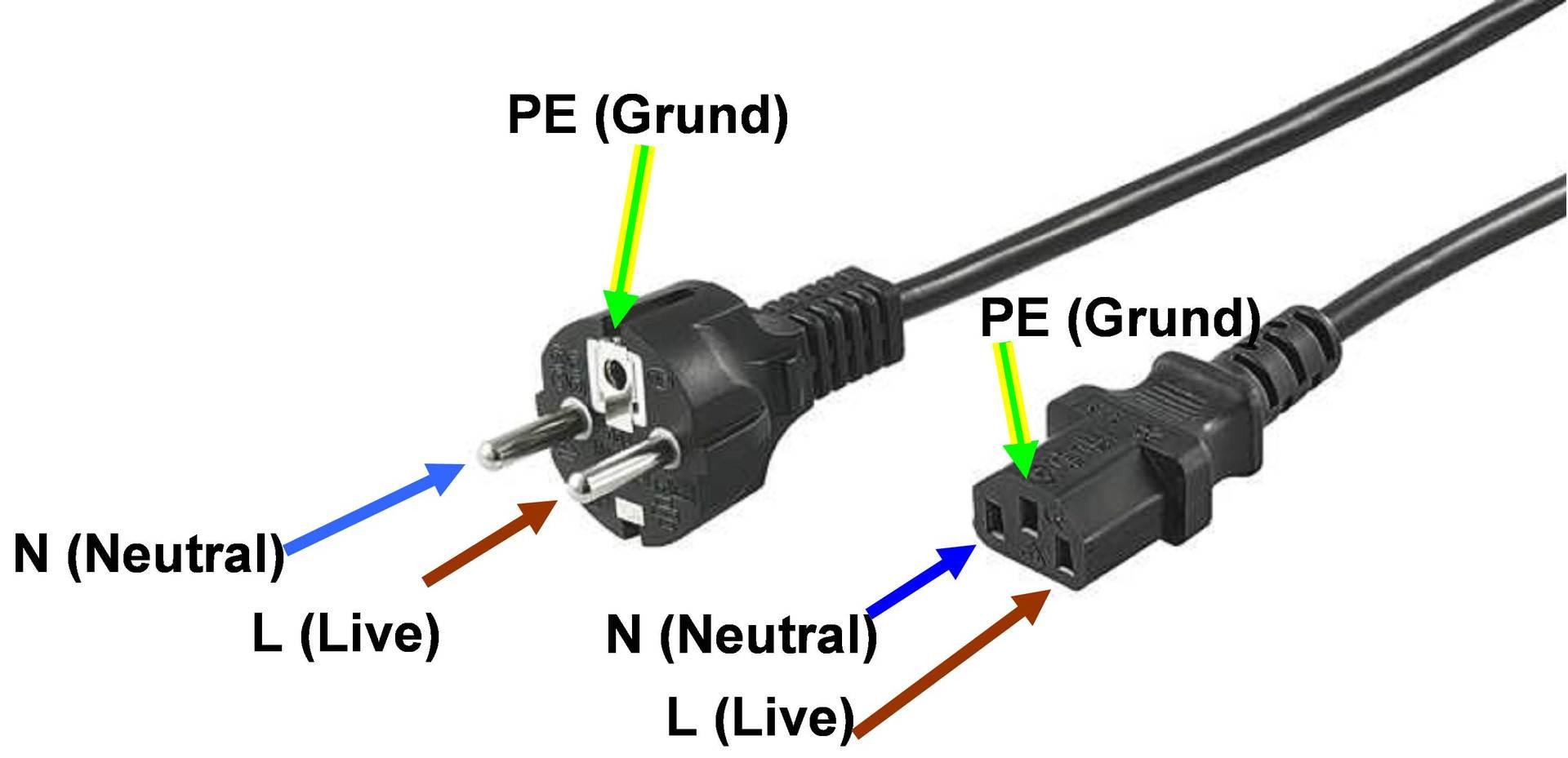 Niedlich Stecker Zu Stecker Verkabelung Bilder - Elektrische ...