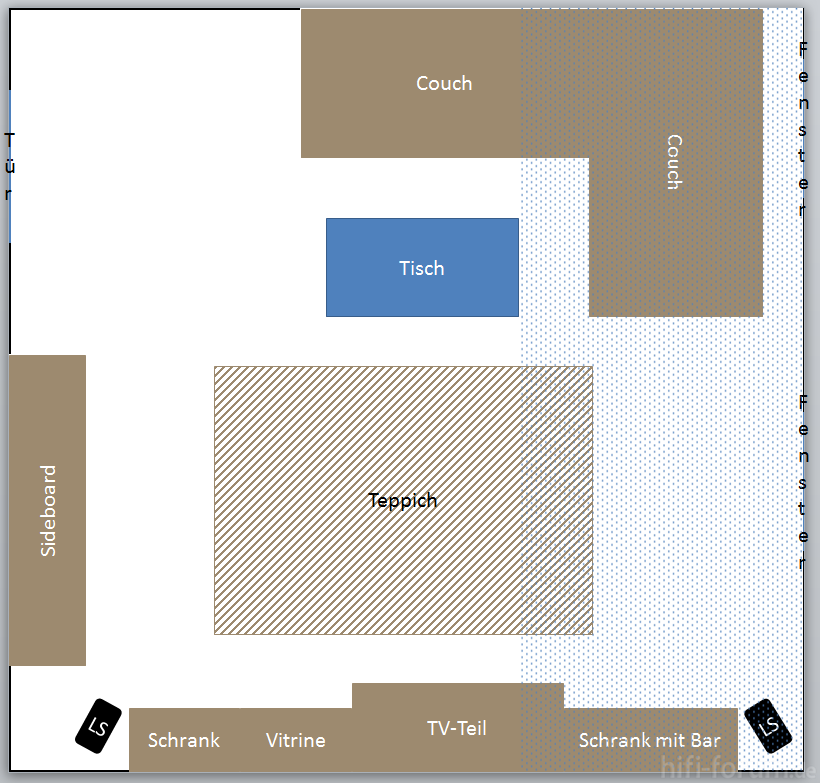 aktuelle aufstellung der m bel aktuelle aufstellung. Black Bedroom Furniture Sets. Home Design Ideas