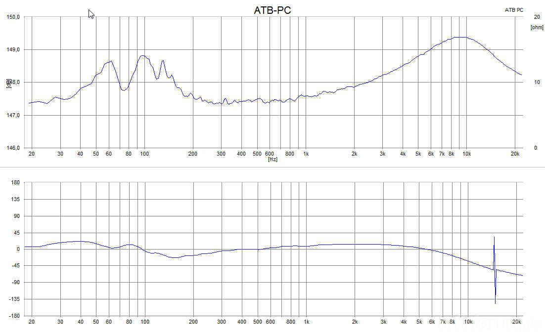 impedanz lautsprecher berechnen bettakustische impedanz. Black Bedroom Furniture Sets. Home Design Ideas