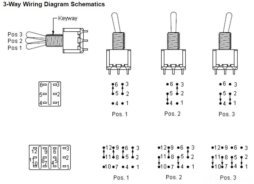 Schön Verdrahtung 3 Schalter In Einem Boxdiagramm Bilder ...
