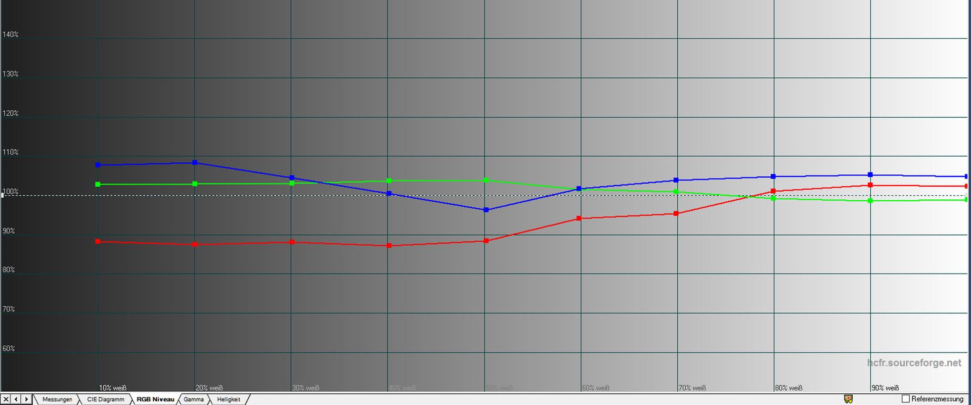 Wunderbar Projektor Diagramm Fotos - Elektrische Schaltplan-Ideen ...
