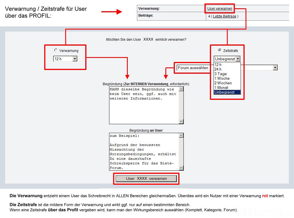 Muster Verwarnung Und Zeitstrafe Ueber Profil Muster Profil