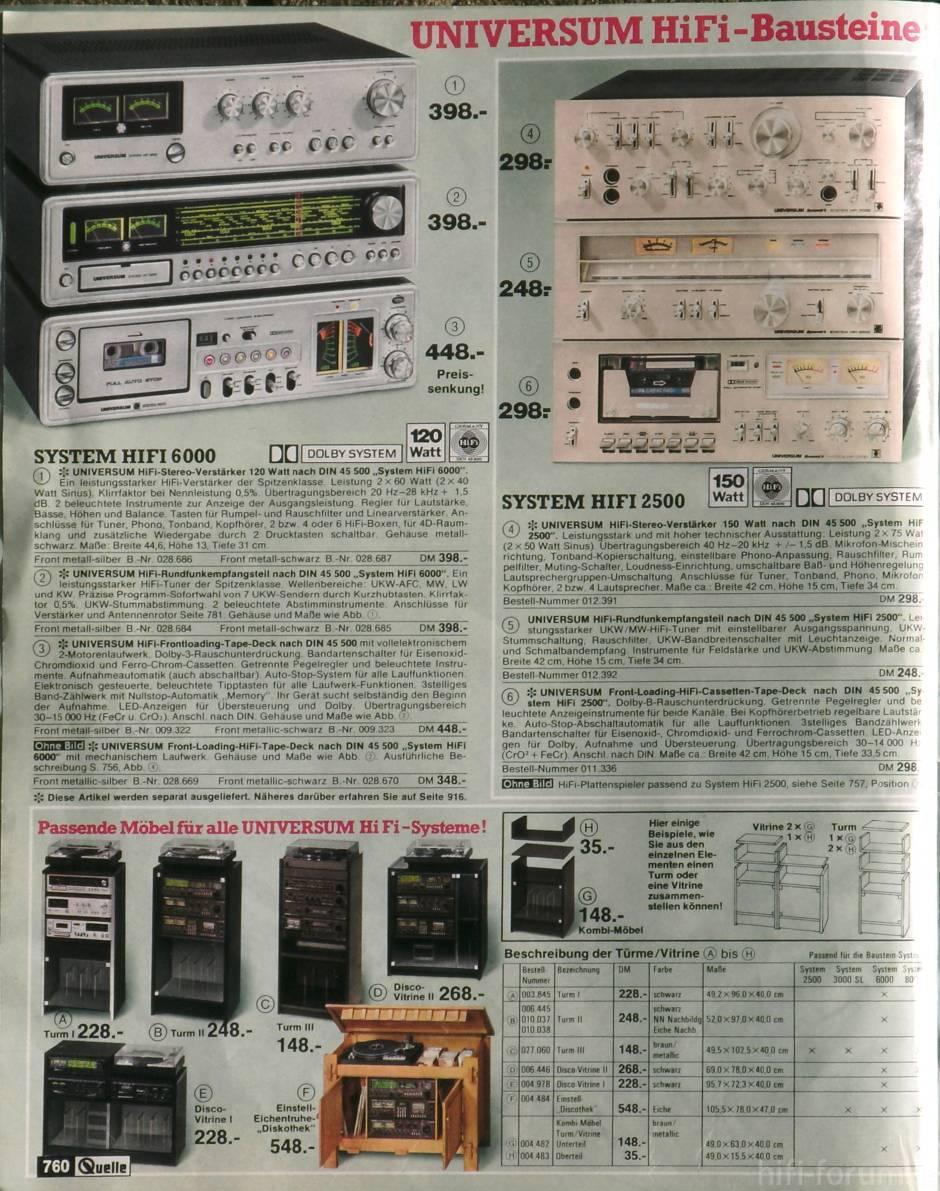 quelle katalog 1980 1980 katalog quelle quellekatalog1980 hifi bildergalerie. Black Bedroom Furniture Sets. Home Design Ideas