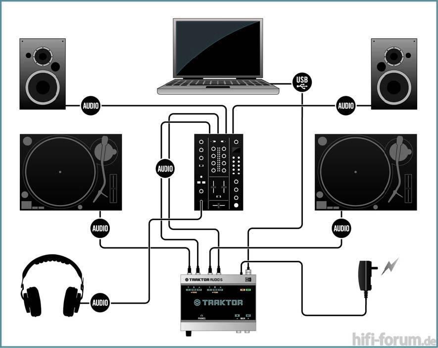 schaubild djequipment pa schaubild veranstaltungstechnik hifi bildergalerie. Black Bedroom Furniture Sets. Home Design Ideas