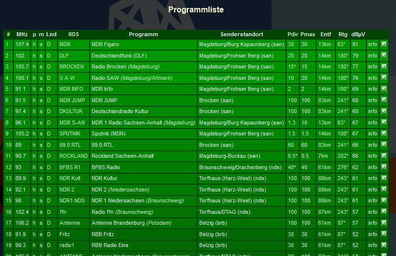 Programmliste