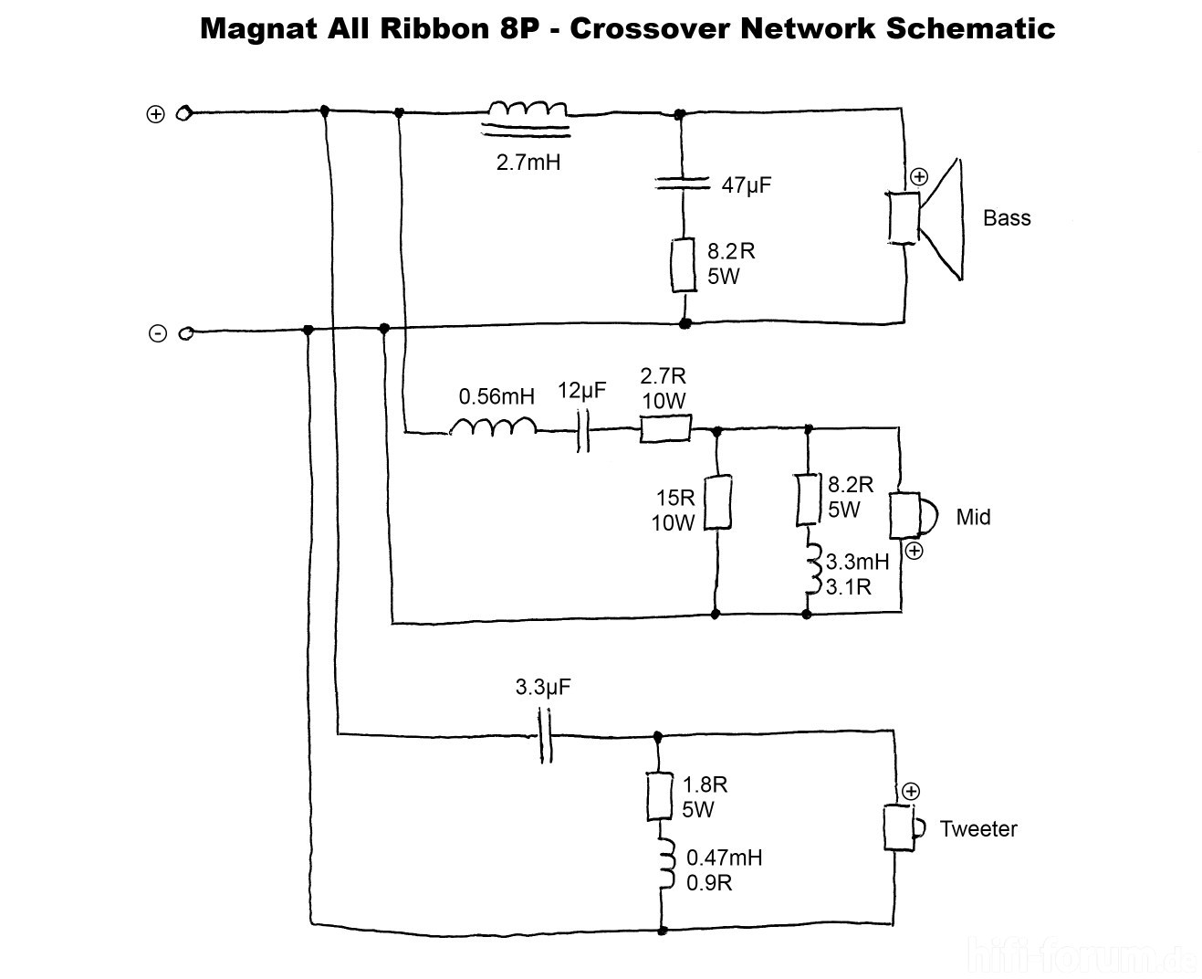 Magnat All Ribbon 8P Crossover Network Schematic Marked | 8p ... on