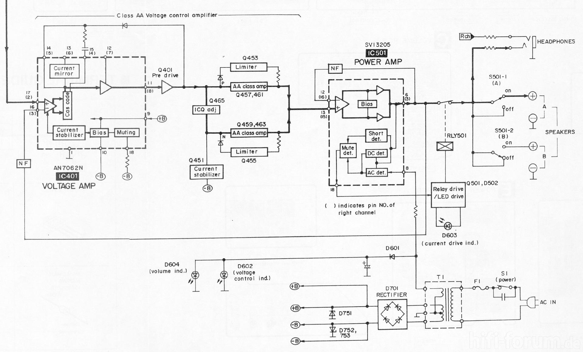 Amp Technics SU-V660 Keine Relaisfreigabe, Hifi-Klassiker - HIFI-FORUM