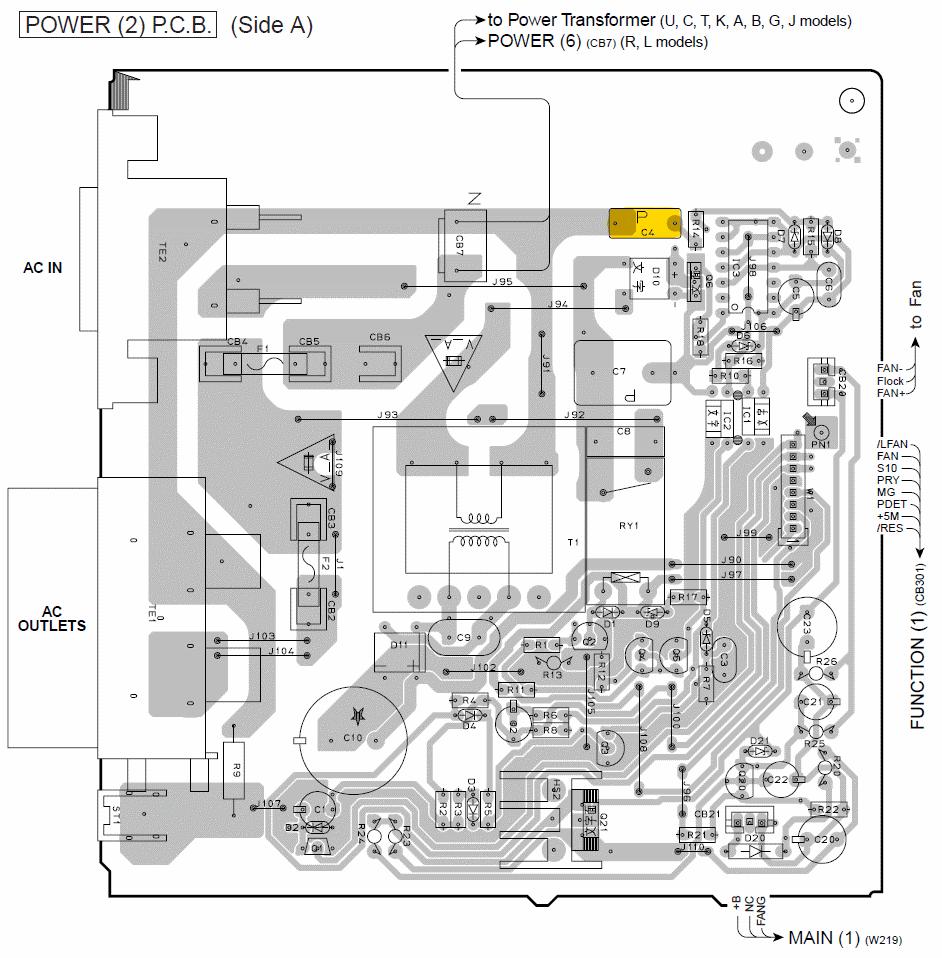 Yamaha Rx V Service Manual