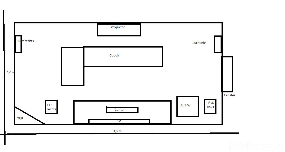 Grundriss wohnzimmer | grundriss, wohnzimmer | hifi-forum.de ...