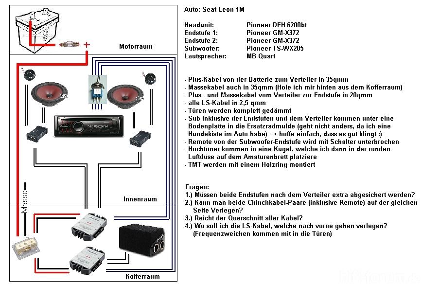 Fragen zu meinem Projekt, Car-Hifi: Anschluss, Verkabelung und ...