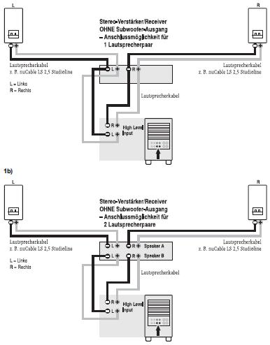 Schaltplan | heimkino, lautsprecher, schaltplan, surround | hifi ...