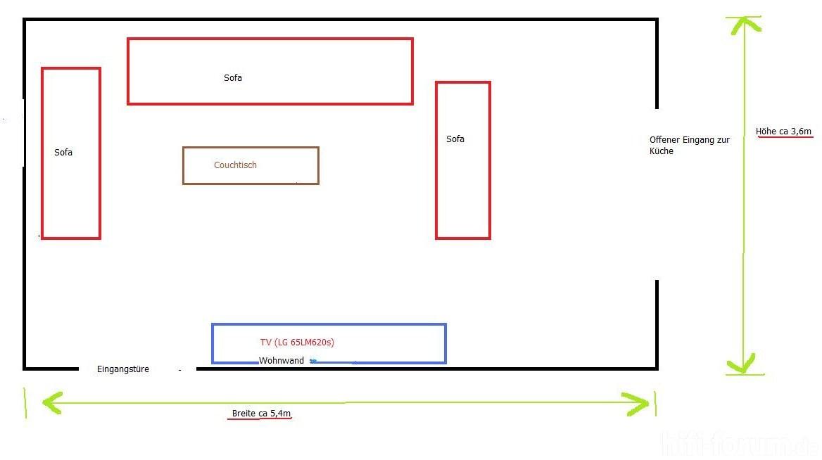 Skizze Wohnzimmer | skizze, wohnzimmer | hifi-forum.de Bildergalerie