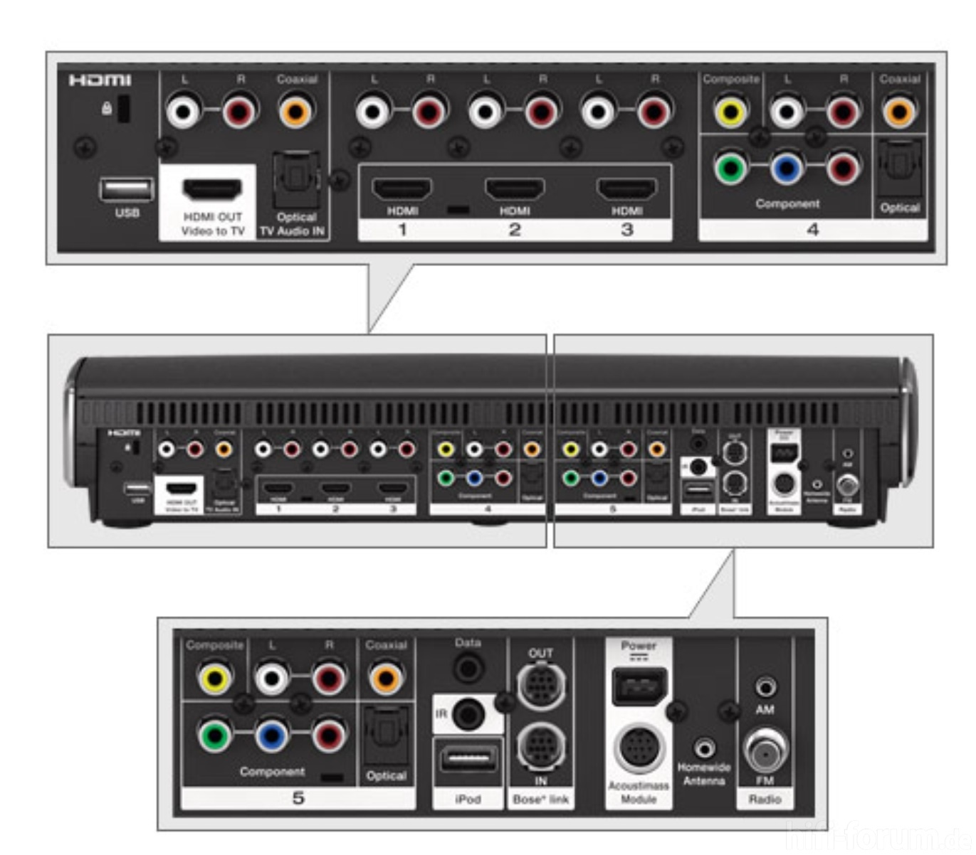 how to set up 5.1 surround sound system on pc