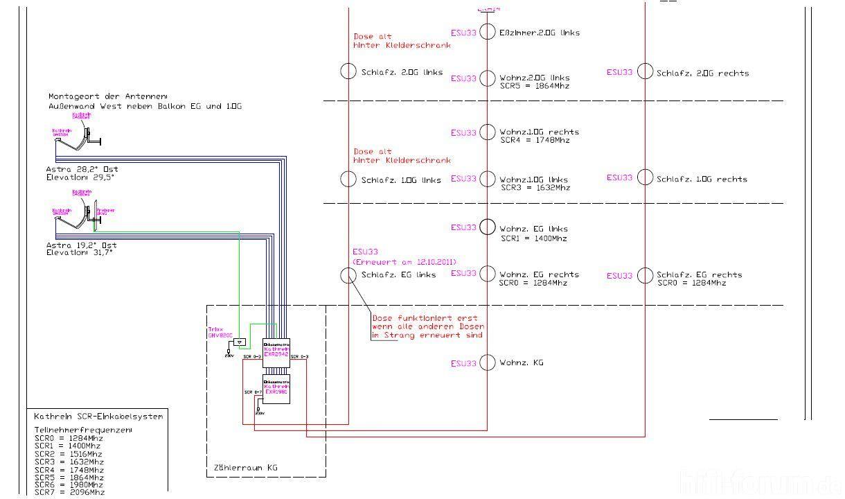 Fein Samsung überwachungskamera Schaltplan Galerie - Der Schaltplan ...