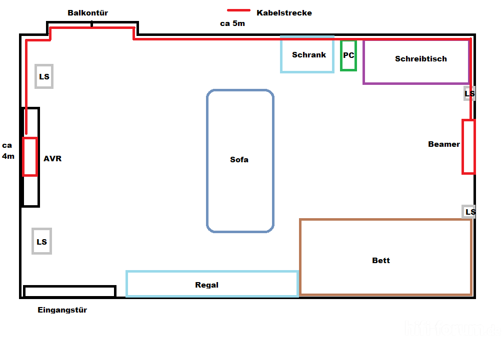 aufbau zimmer skizze aufbau skizze zimmer zimmerskizze hifi bildergalerie. Black Bedroom Furniture Sets. Home Design Ideas