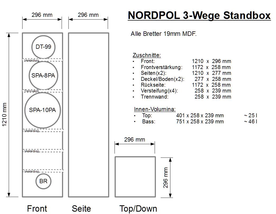 nordpol 3 wege standbox hifi bildergalerie. Black Bedroom Furniture Sets. Home Design Ideas