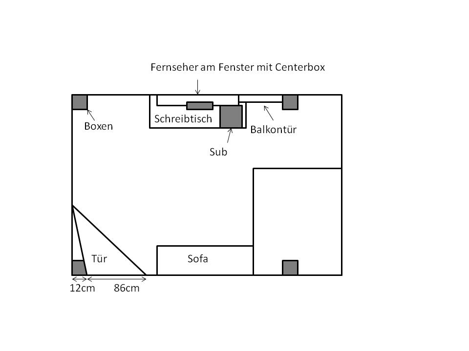 Zimmer anordnung | anordnung, zimmer | hifi-forum.de Bildergalerie