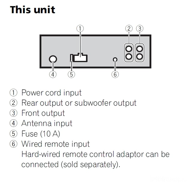 Deh 14ub Pioneer Wiring Diagram. . Wiring Diagram Kenmore For Diagram Dryer Wiring on