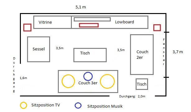 schematische Zeichnung Wohnzimmer | schematische, wohnzimmer ...