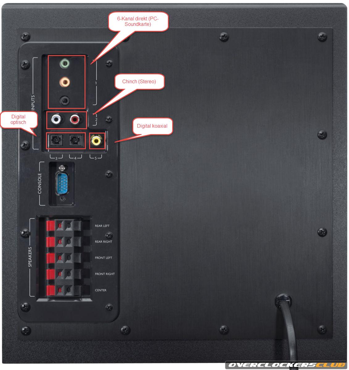 in addition Logitech Z Surround Sound Speakers X in addition Speakers additionally Cvitjqq also Anschlusse Beim Surround Sound Speaker Z System. on logitech surround sound speaker system