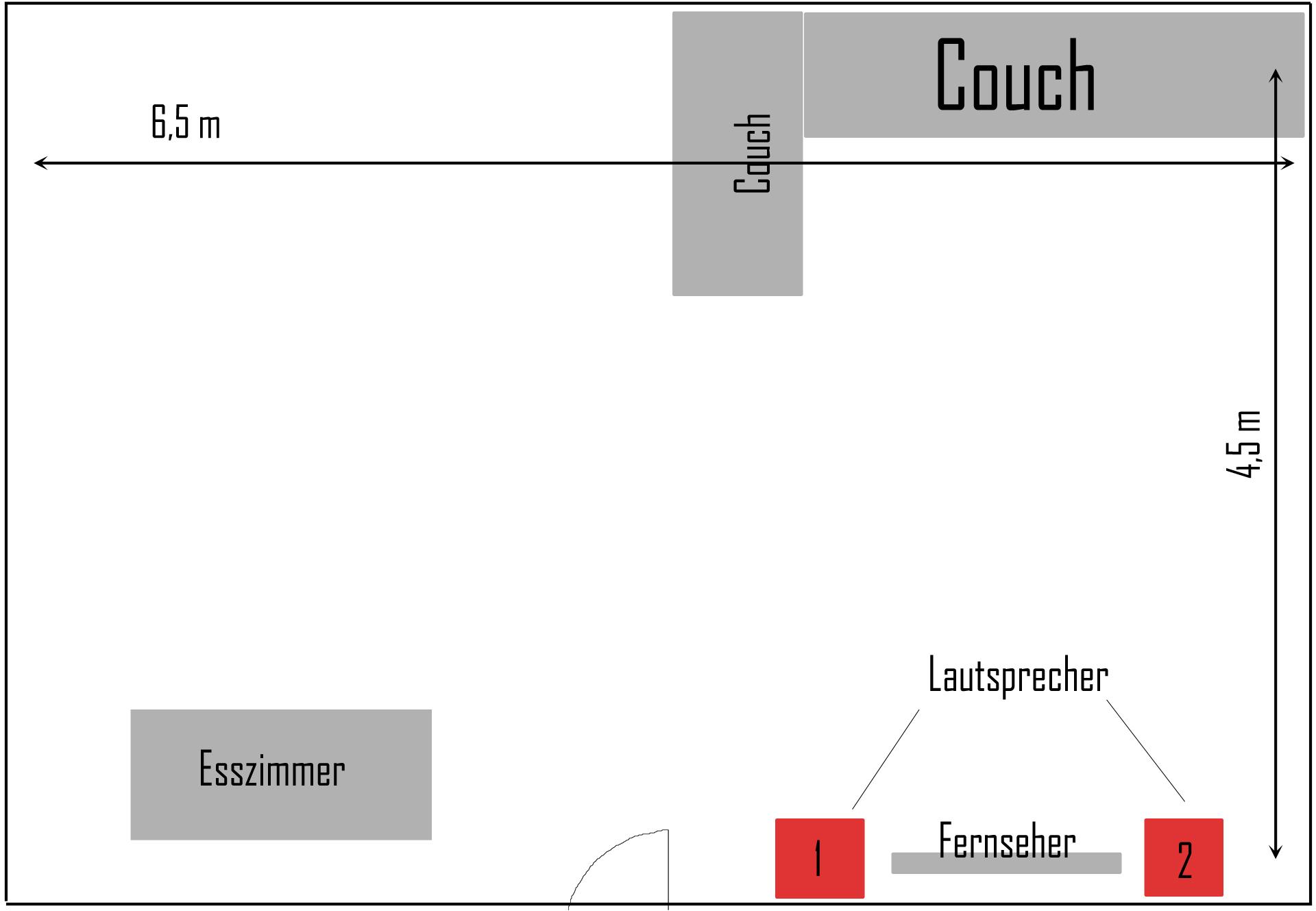 Wohnzimmer Lautsprecher Standorte Lautsprecher Standorte