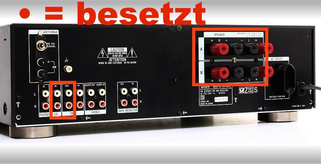 AV-Reciever an Subwoofer anschliessen, Verstärker/Receiver - HIFI-FORUM
