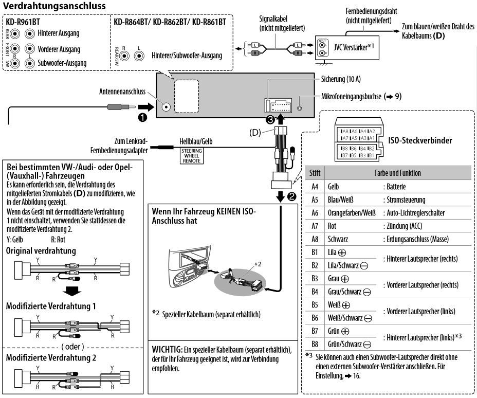 Verdrahtungsanschluss JVC KD-R861BT | anschluss, autoradio, jvc ...