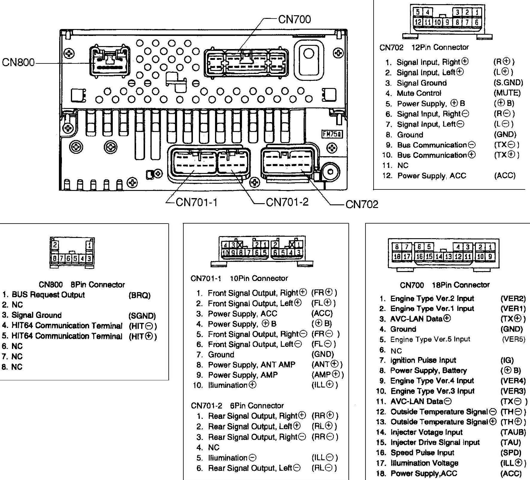 Toyota Radio | anschluss, carhifi, hifi, radio, toyota, verkabelung ...