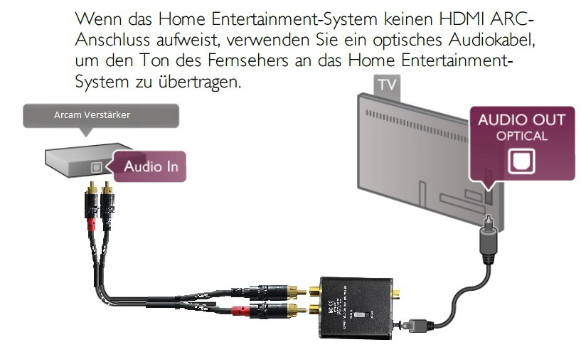 Groß Home Entertainment Verkabelung Ideen - Elektrische ...