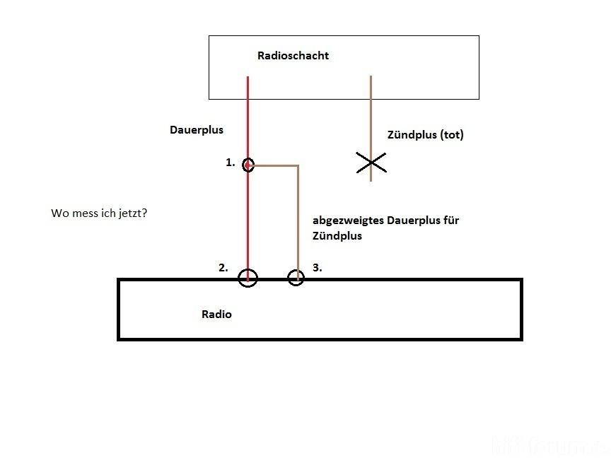 Wunderbar Ein Autoradio Verkabeln Bilder - Die Besten Elektrischen ...