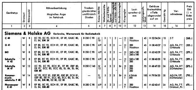 Siemens Preisliste 1955