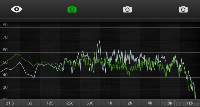 Spektro:skop El Nino