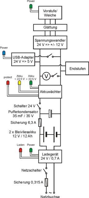 mobiles Lautsprechersystem, Projekte der Nutzer / Eigenentwicklungen ...
