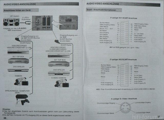 Scart-Belegung Panasonic TX-32PM11D/B