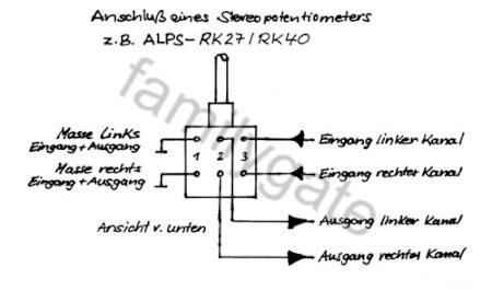 AnschlussPoti Familygate 450x266