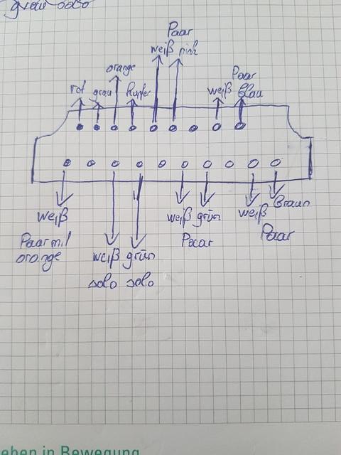 HDMI Aderbelegung, Anschluss & Verkabelung - HIFI-FORUM