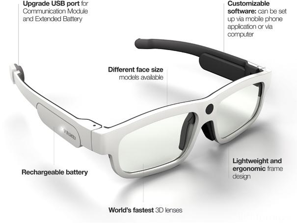 Youniversal 01 Specs