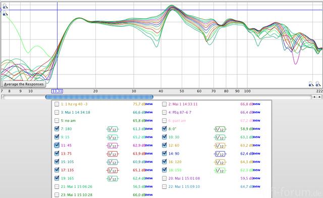 Auswirkungen Des Phasenreglers Am PB13-Ultra
