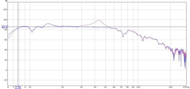 DXD-12012 vor und nach EQ