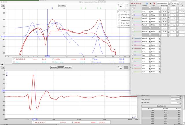 REW EQ: Amplitude SOLL IST