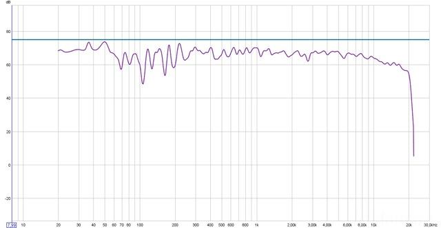 Rew Frequenz Trackplug
