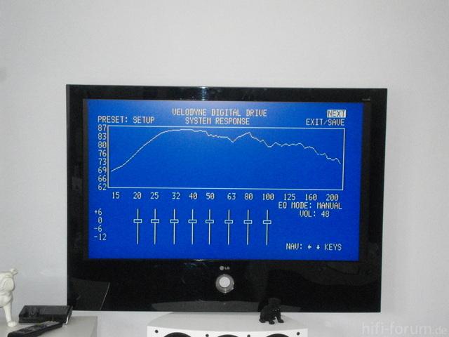 Links Von Sideboard (Draufsicht Grundriss - Messung)