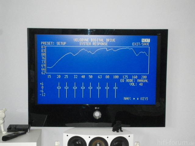 Vorn Rechts LCD (Messung)
