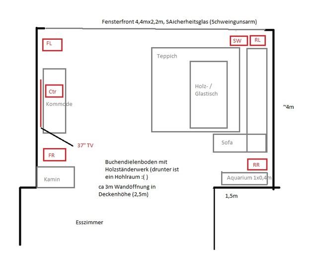 Wohnzimmerskizze