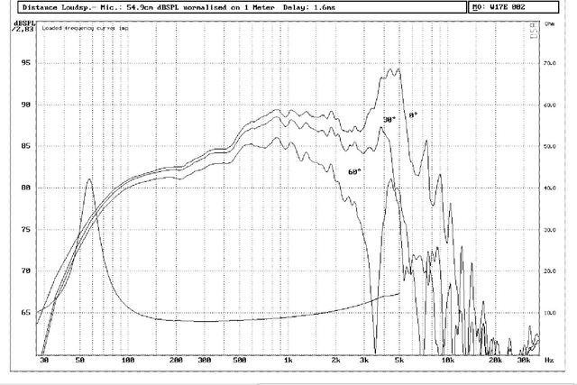 1 Excel W17 E 002 Frequenzgang Nach Seas