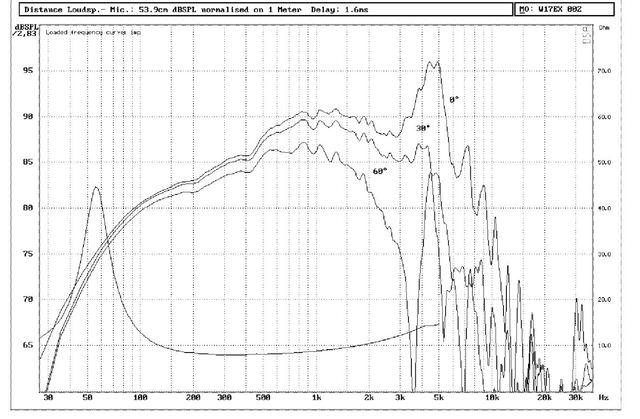 2 Excel W17 EX 002 Frequenzgang Nach Seas