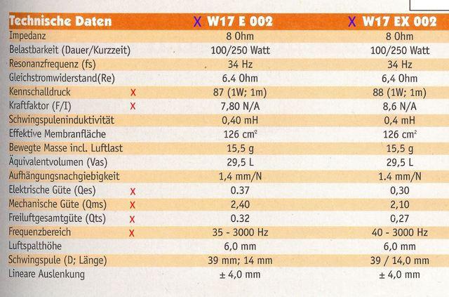 Excel W17 E002 W17 EX002 Daten  Unterschiede