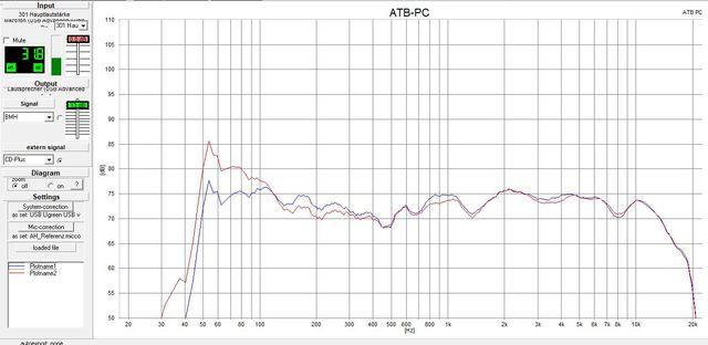 Atb Kia Ceed Plus Power Bass